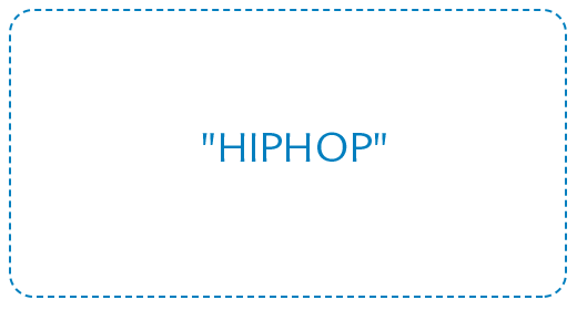 """Welcome to my collection """"HIPHOP"""""""
