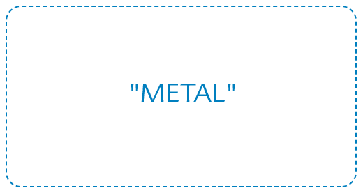 "Welcome to my collection ""METAL"""