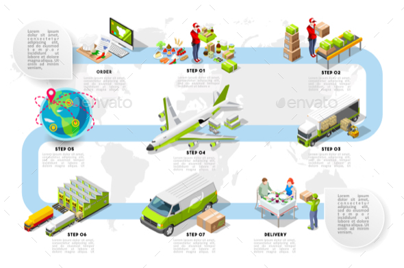 Logistic Infographic Organic Food Logistics - Travel Conceptual