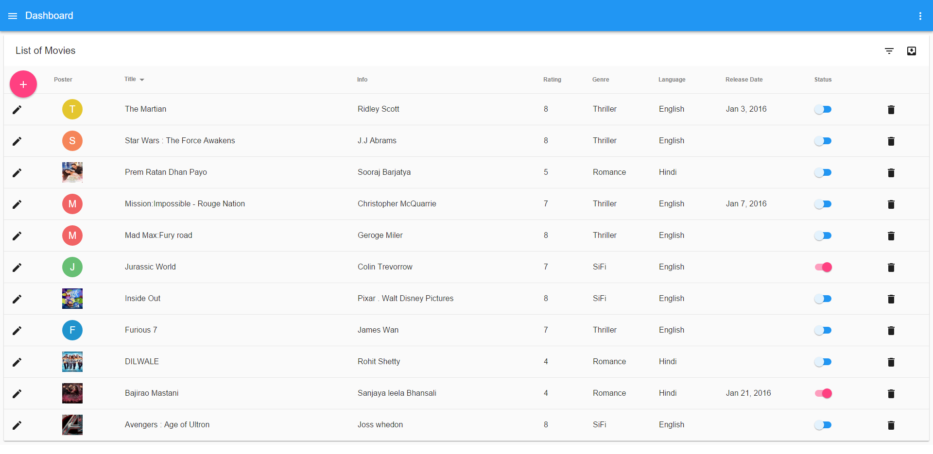 Mean material crud angularjs materialized crud with for Material design table