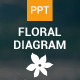 Floral Diagram - Powerpoint