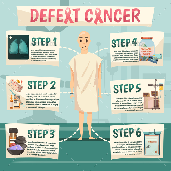 Defeat Cancer Orthogonal Flowchart - Health/Medicine Conceptual
