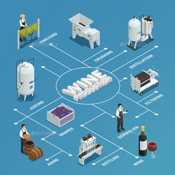 GraphicRiver Wine Production Isometric Flowchart 20835452