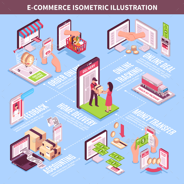Electronic Commerce Isometric Infographics - Industries Business