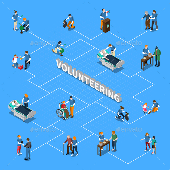 GraphicRiver Volunteer Charity People Isometric Flowchart 20835591