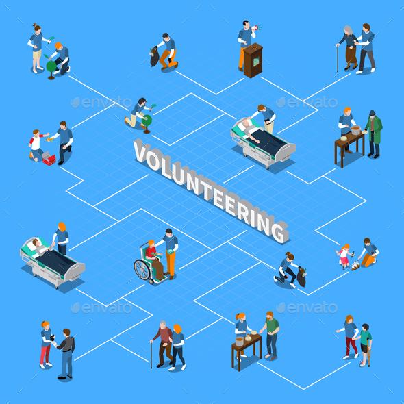 Volunteer Charity People Isometric Flowchart - Health/Medicine Conceptual