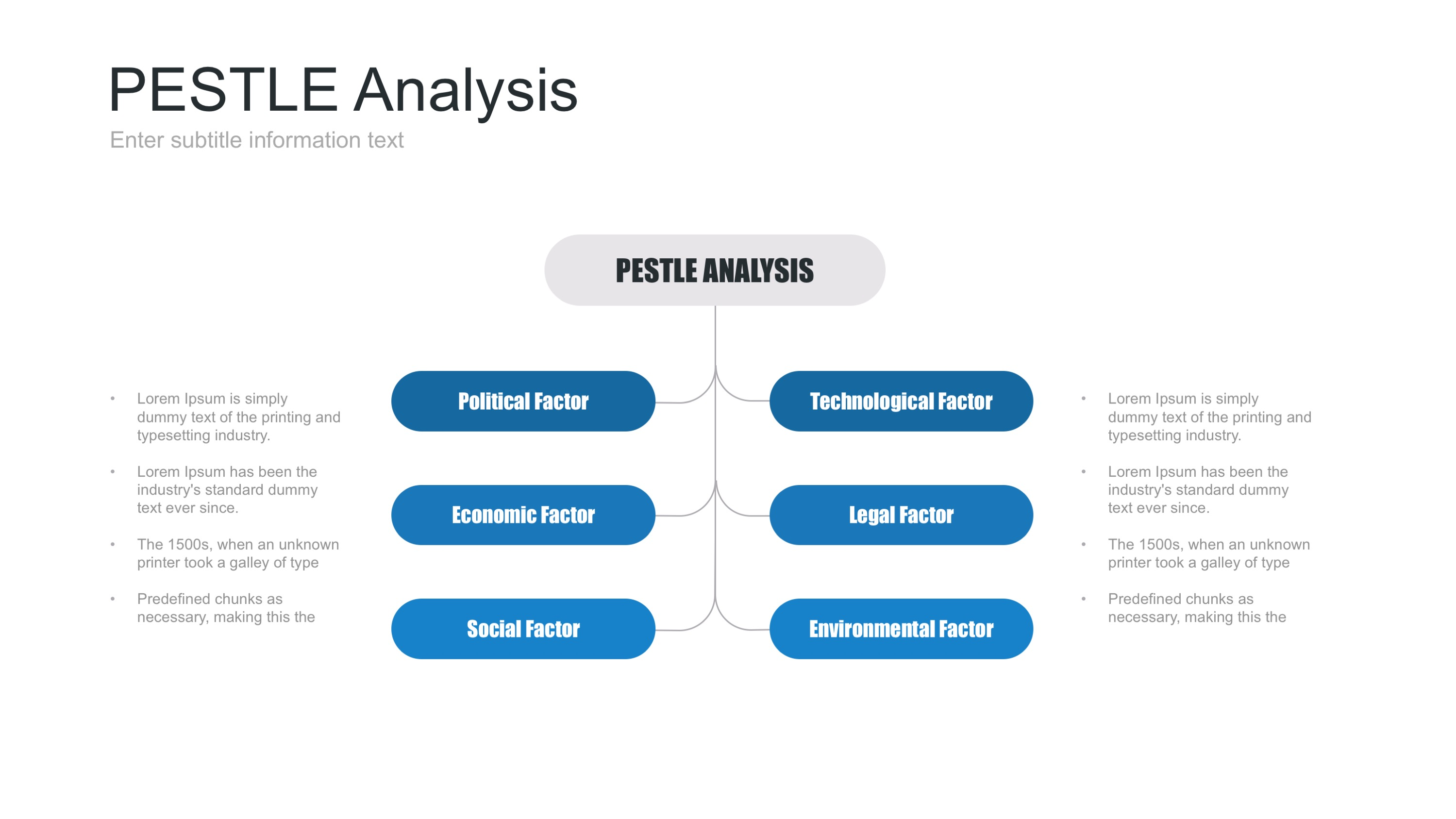 pestle analysis of retirement villages Pest analysis for this pest analysis i will be analyzing the ice cream and frozen dessert manufacturing industry which is the employee retirement income.