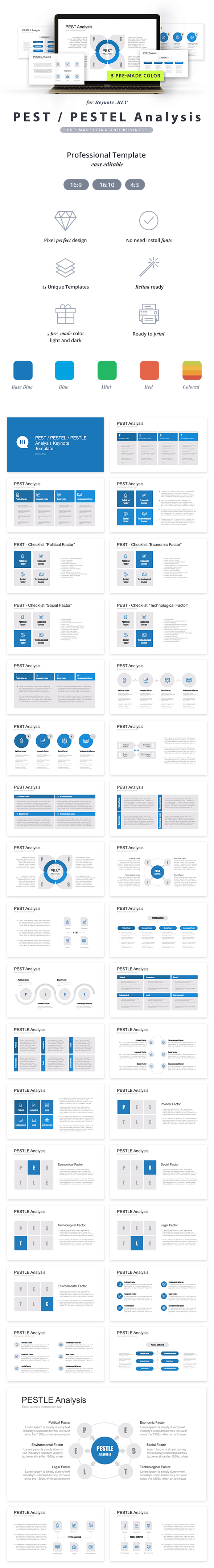 Pest, Pestel, Pestle Analysis Keynote Template - Business Keynote Templates