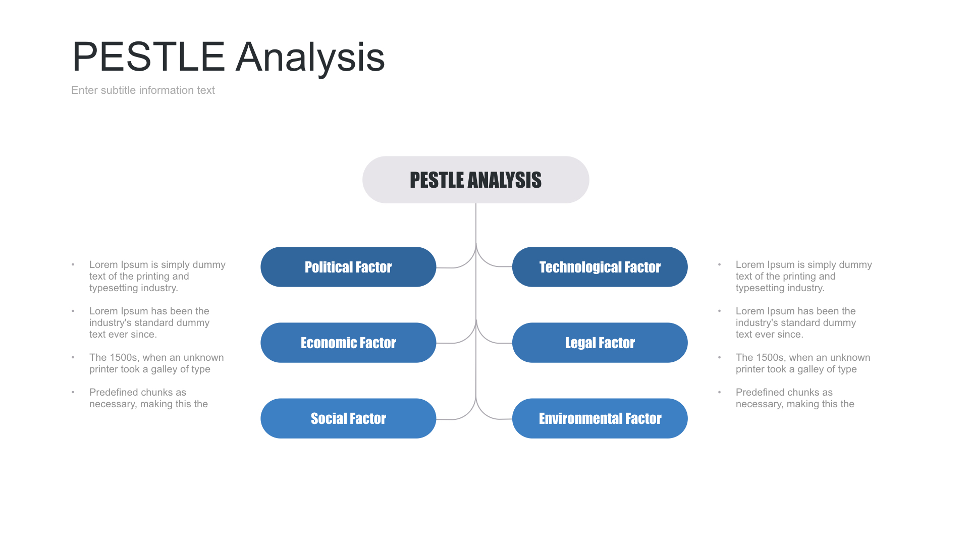 anheuser busch pest analysis A detailed brand analysis of anheuser-busch inbev sa includes its 4 p's of marketing | swot analysis | pest analysis | marketing strategy and.