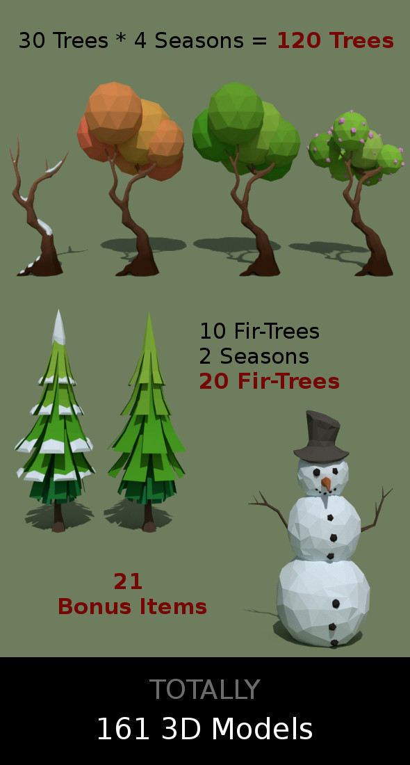 3DOcean 140 Low Poly Trees & 21 Bonus Items 20850586
