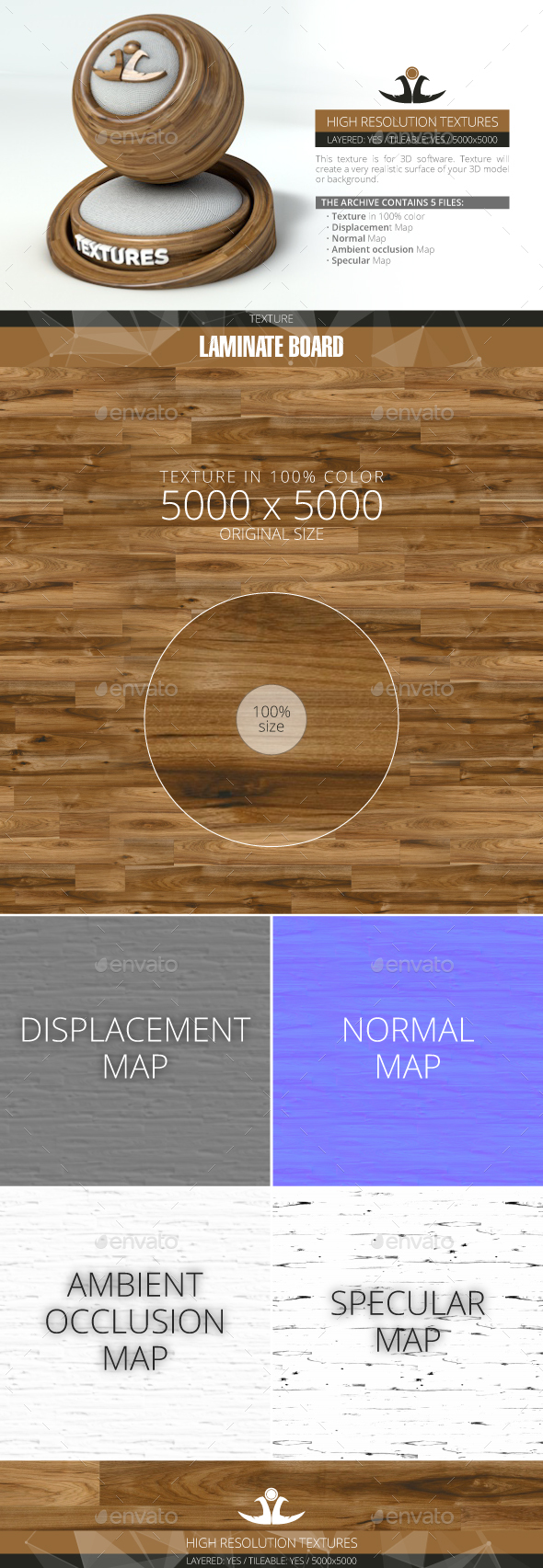 Laminate Board 19 - 3DOcean Item for Sale
