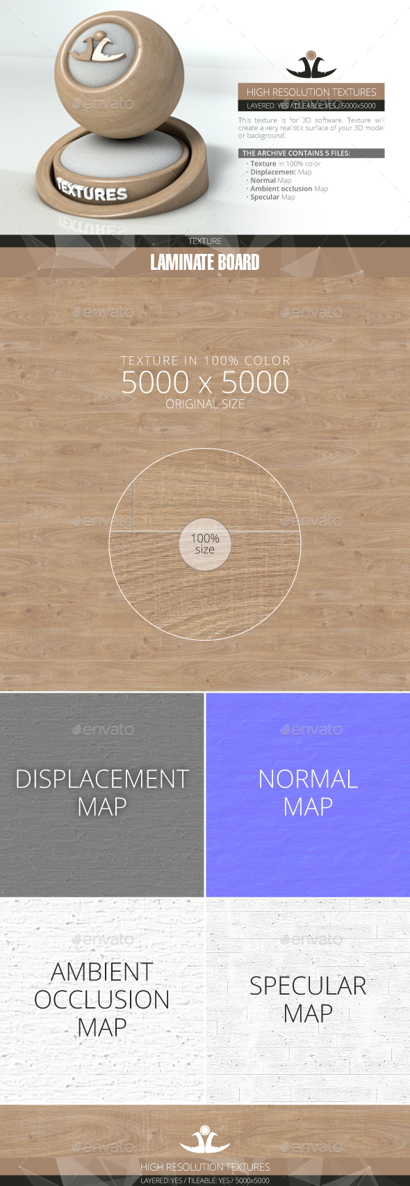 Laminate Board 33 - 3DOcean Item for Sale
