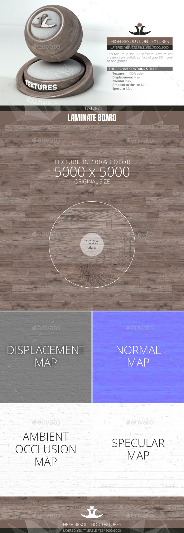 Laminate Board 55 - 3DOcean Item for Sale