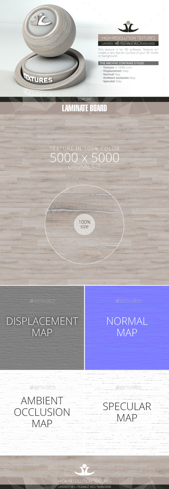 Laminate Board 67 - 3DOcean Item for Sale