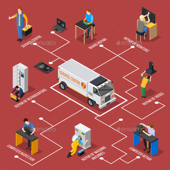 Service Centre Isometric Flowchart - Business Conceptual