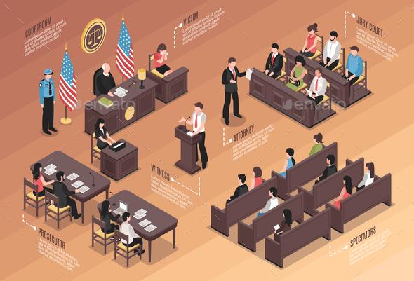 Judiciary Isometric Infographics - Business Conceptual