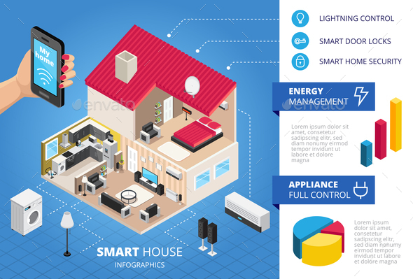 Smart House Infographics Isometric Layout - Business Conceptual