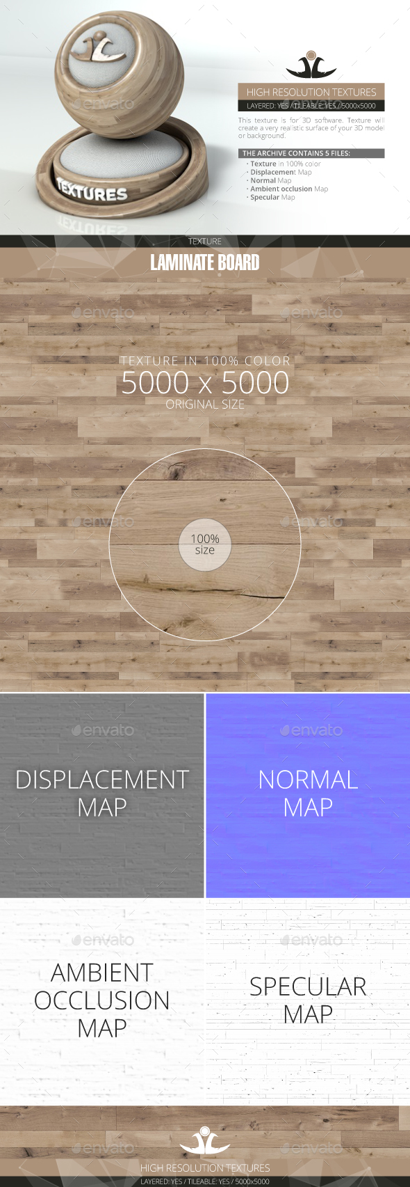 Laminate Board 85 - 3DOcean Item for Sale
