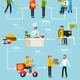 Food Delivery Orthogonal Flowchart - GraphicRiver Item for Sale