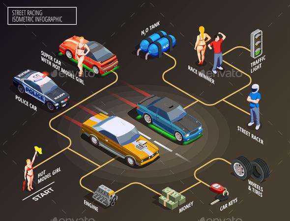 GraphicRiver Street Racing Flowchart Infographics 20883521