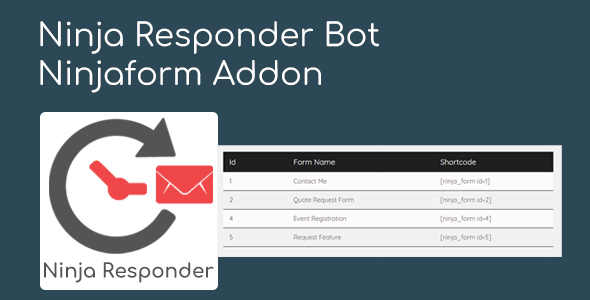 Ninja Responder Bot - Ninjaform Addon - CodeCanyon Item for Sale