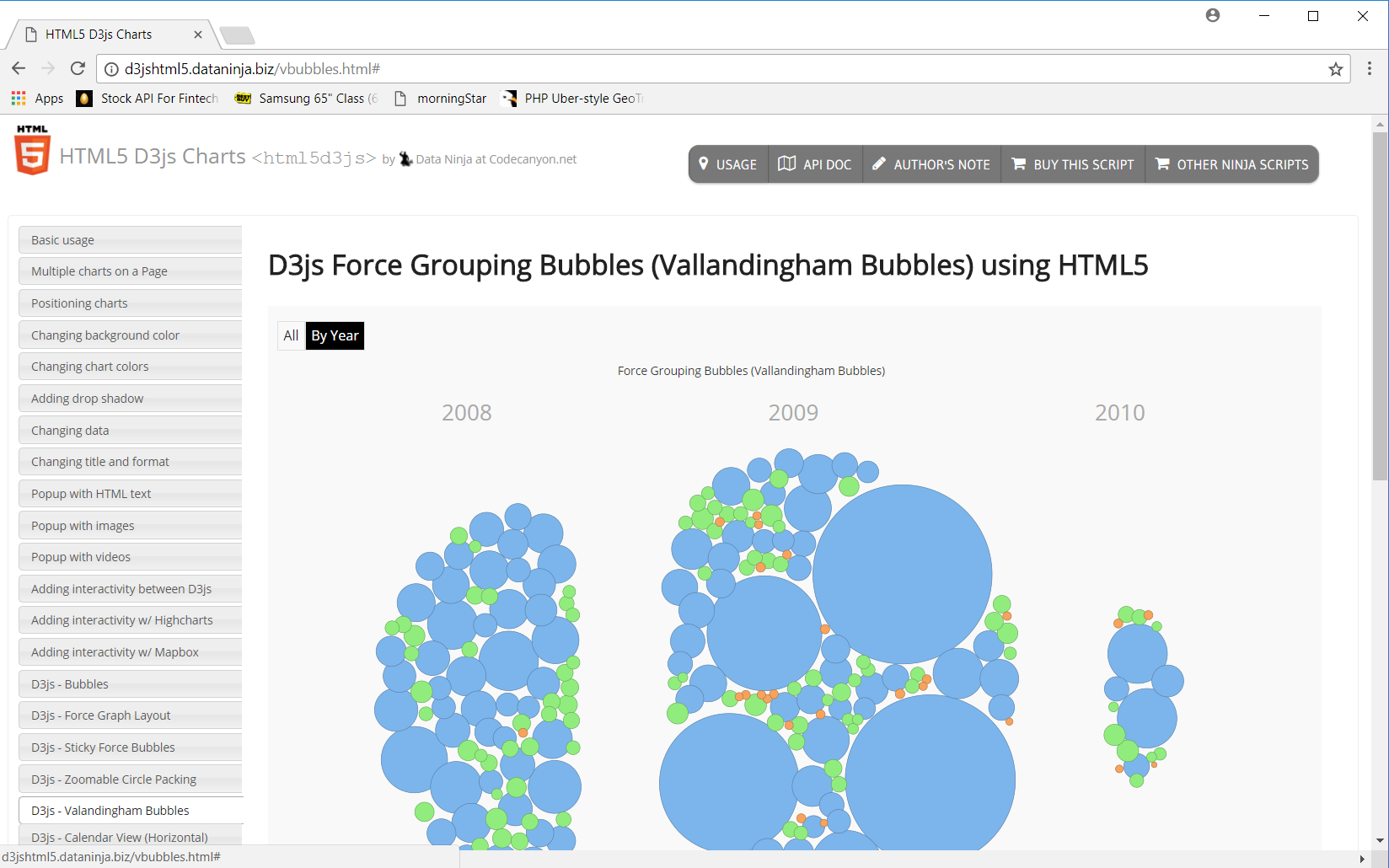 HTML5 Data-Driven Documents (D3js) Plug-In (NEW v1 1)