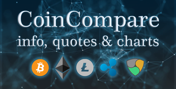 CoinCompare - Cryptocurrency Market Capitalization