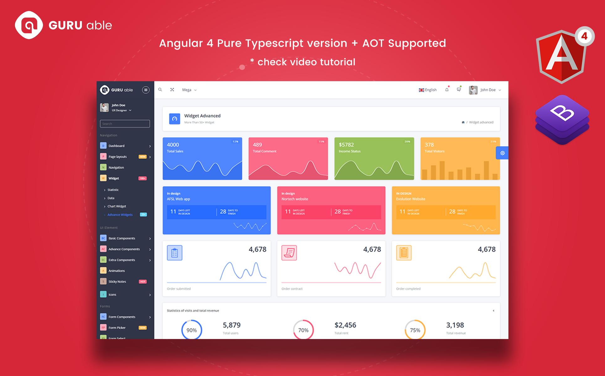 Guru Able Bootstrap 4 Admin Dashboard Template Angular 4