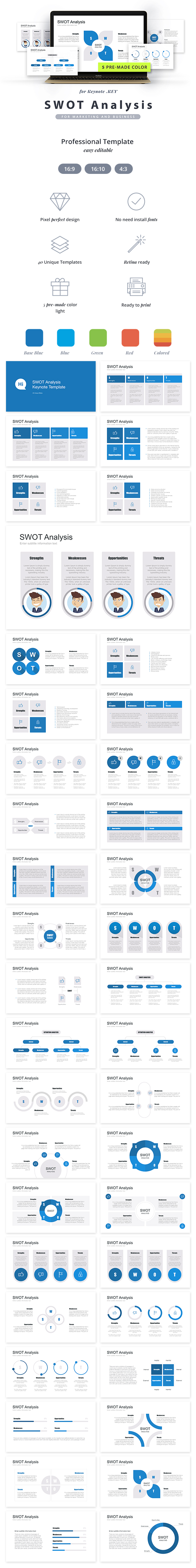 Swot Analysis Keynote Template by Site2max | GraphicRiver