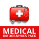Medical infographics pack