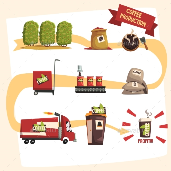 GraphicRiver Coffee Production in Process Infographic 20910205