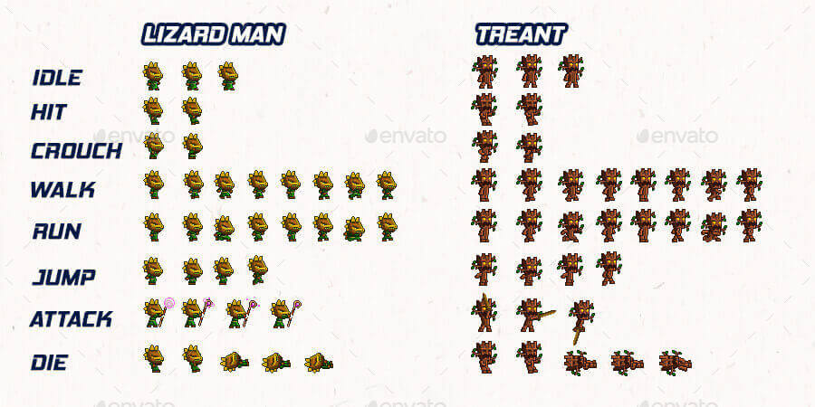 2d Pixel Game Kit 1 Of 5 W Character Sprites Amp More By Space Gecko