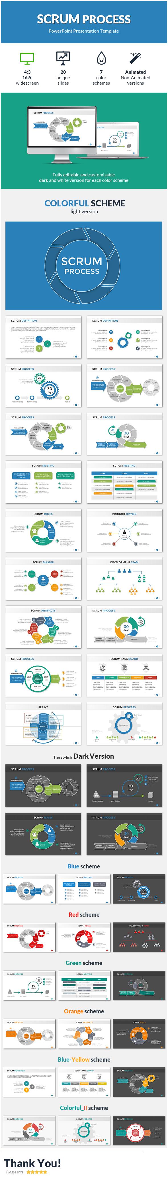 scrum process powerpoint presentation templatesananik, Modern powerpoint