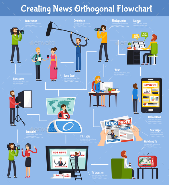 GraphicRiver Creating News Orthogonal Flowchart 20921302