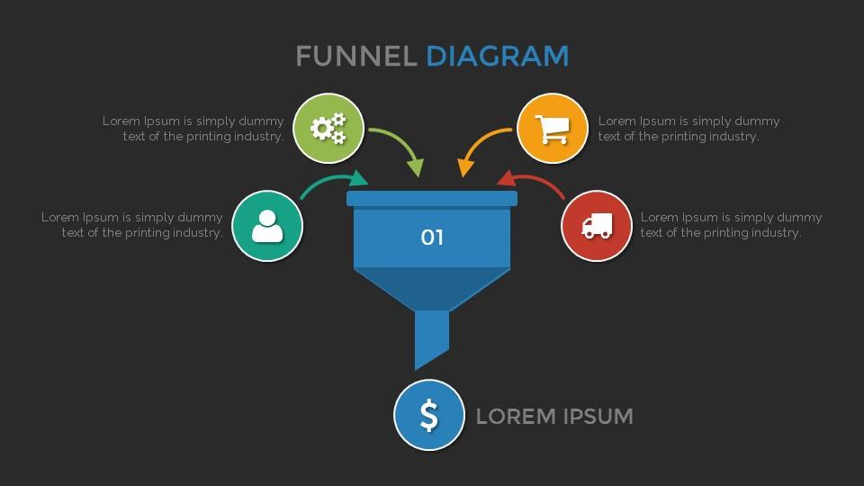 Funnel diagram google slides template by sananik graphicriver jpg ccuart Images