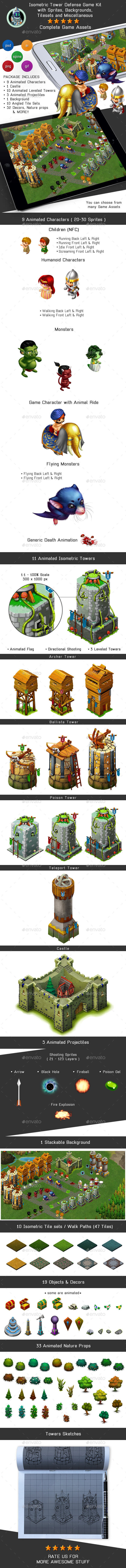 Isometric Tower Defense Game Kit 2 of 3 w character sprites & more - Game Kits Game Assets