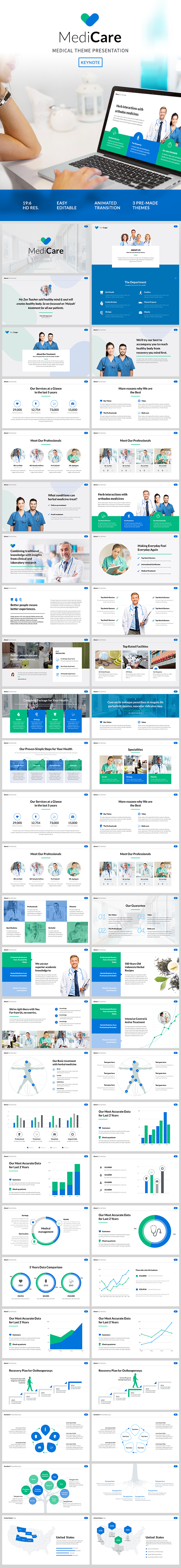 MediCare - Medical Theme Keynote Template - Keynote Templates Presentation Templates