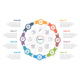 Circle Diagram with Eight Elements - GraphicRiver Item for Sale