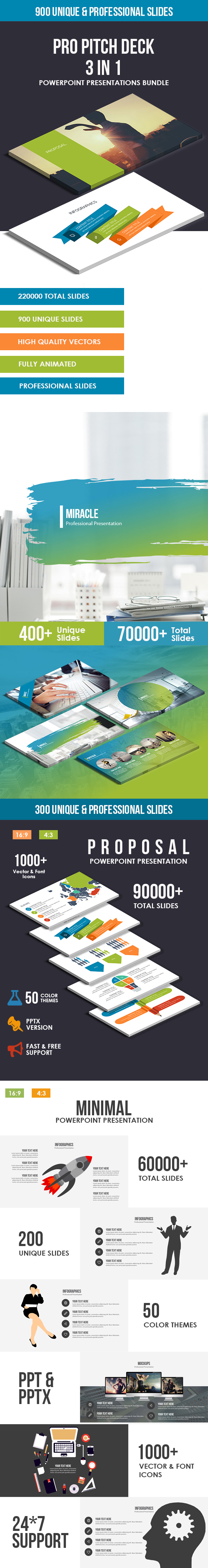 Pro Pitch Deck Powerpoint Bundle - Business PowerPoint Templates