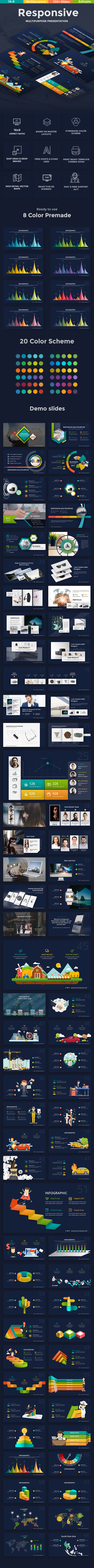 GraphicRiver Responsive Multipurpose Powerpoint Template 20936598