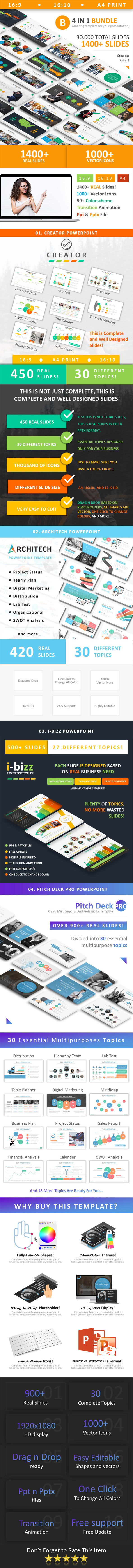 GraphicRiver 4 in 1 Thousand Slides Bundle Powerpoint 20937666
