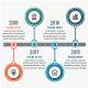 Timeline Infographics (8 Steps)