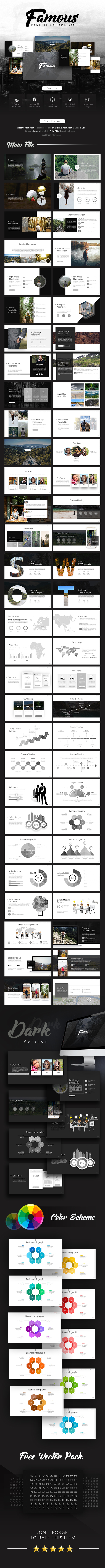 Famous - Creative Presentation - Business PowerPoint Templates