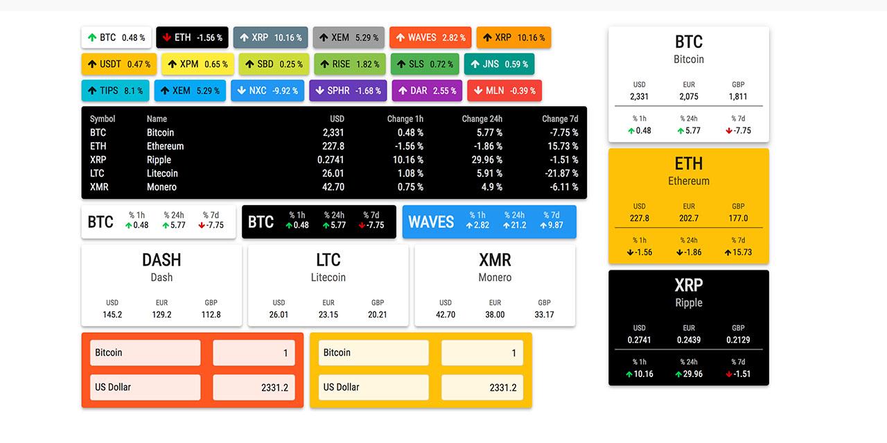 Virtual Coin Widgets - Cryptocurrencies Shortcodes Wordpress Builder