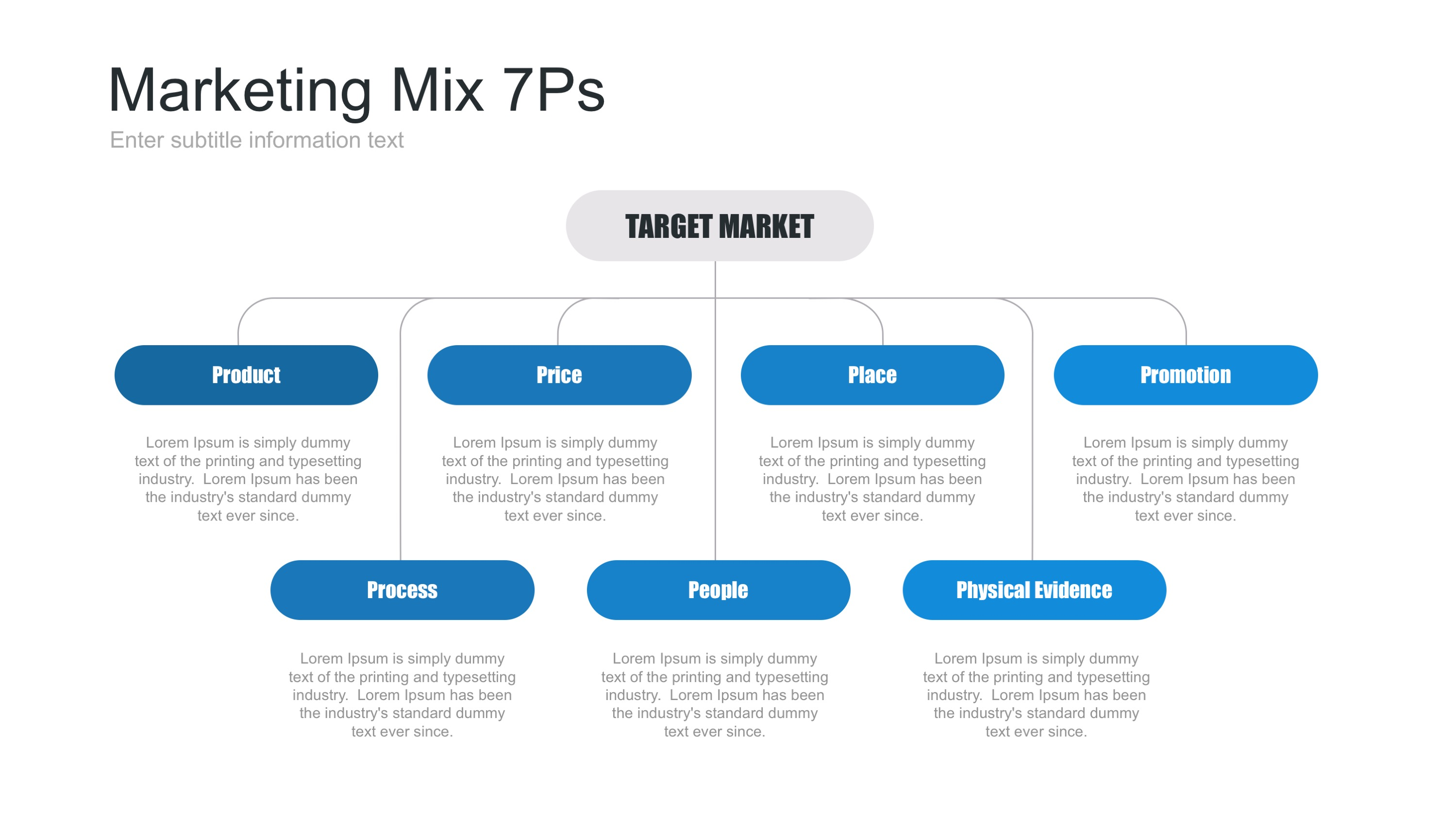 Marketing Plan of Colgate-Palmolive