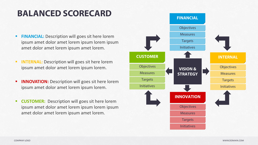 balanced scorecard keynote by creapack graphicriver