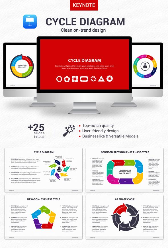 GraphicRiver Cycle Diagram Keynote 20983860