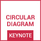 Circular Diagram - Keynote - GraphicRiver Item for Sale