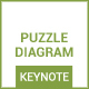 Puzzle Diagram - Keynote - GraphicRiver Item for Sale
