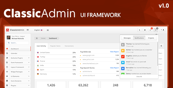 Download ClassicAdmin - Bootstrap Template Admin UI Framework            nulled nulled version